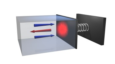 """""""Microphotonic Forces from Superfluid Flow,"""" [Phys Rev X, 6, 021012, 2016]"""