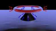 """Microphotonic Forces from Superfluid Flow,"" [Phys Rev X, 6, 021012, 2016]"