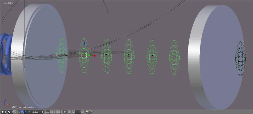 Laser nodes
