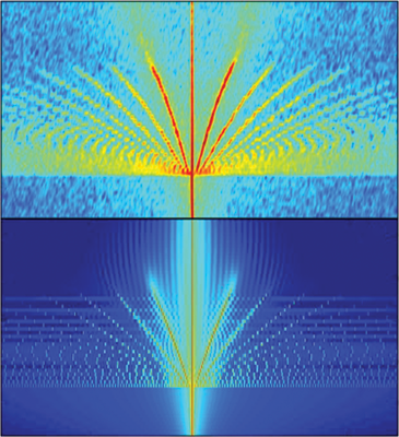 Electro-Optomechanical Modulation Instability in a Semiconductor Resonator, Phys. Rev. Lett. 126, 243901 (2021).